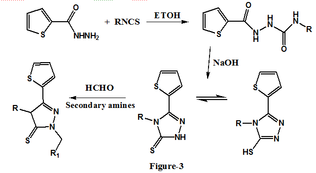 an insight to the synthetically obtained triazole