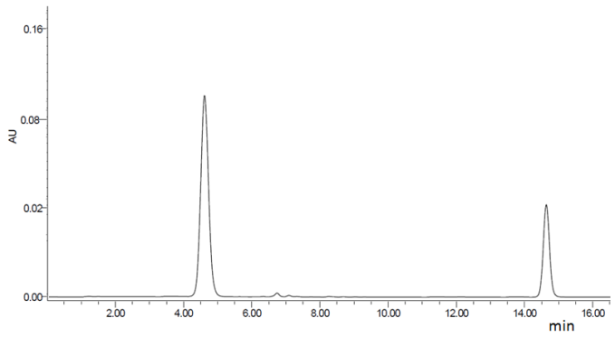 View of COMPARATIVE STUDY OF RP-HPLC METHOD VERSUS FOURIER