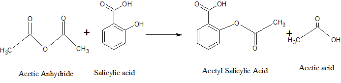 preparation of acetylsalicylic acid