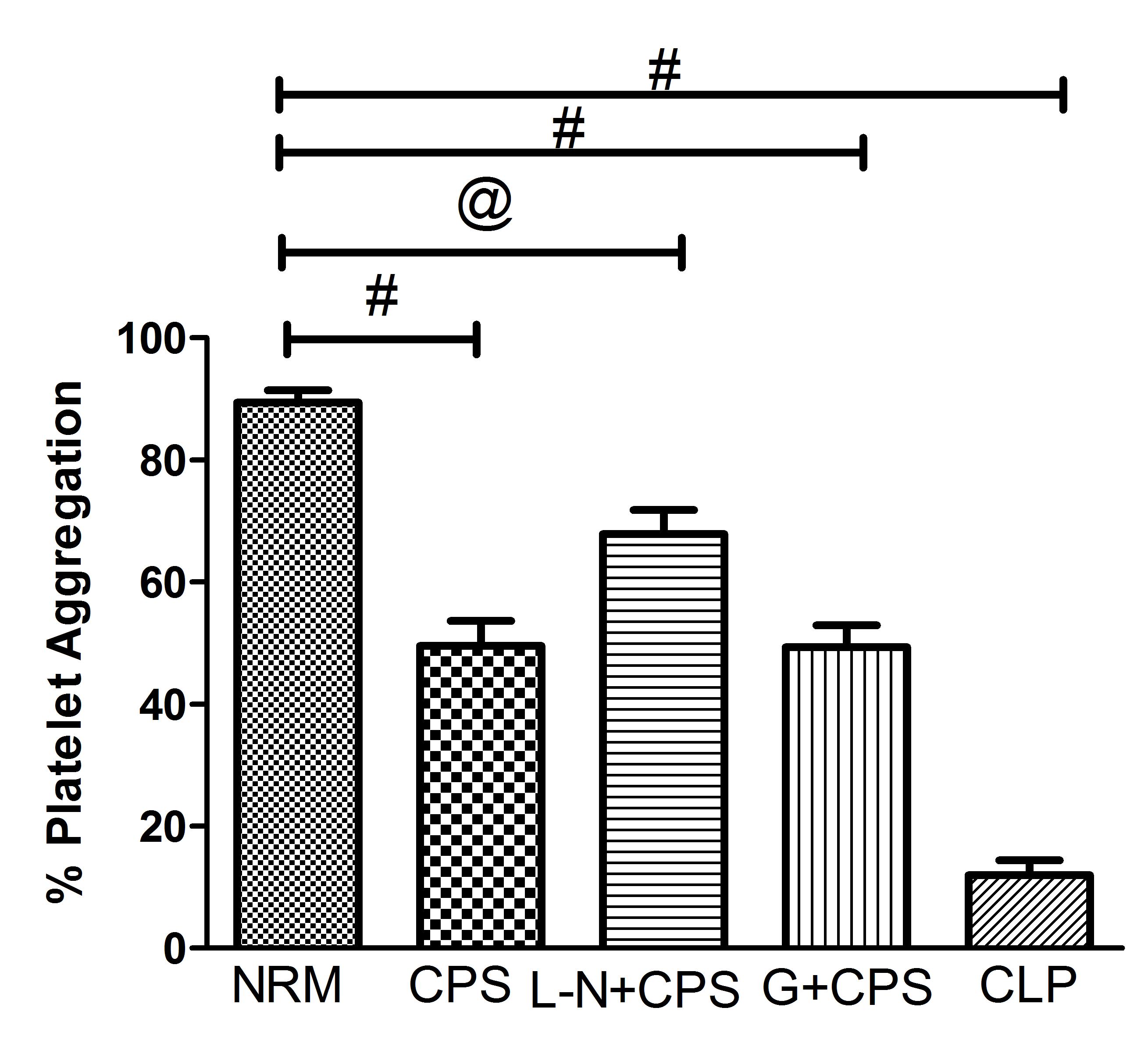 View of ROLE OF NITRIC OXIDE (NO) IN CAPSAICIN MEDIATED ANTI