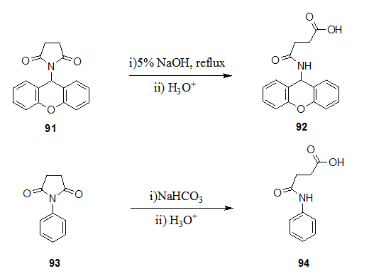 Succinimides Synthesis Reaction And Biological Activity