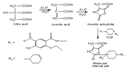 View of APPLICATION OF MOLECULAR SALT FORMATION REACTIONS OF