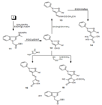 View of SYNTHESIS AND ANTIVIRAL ACTIVITY OF NOVEL ETHYL 2-(3