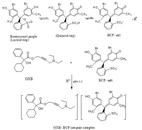 spectrophotometric determination of oxybutinine hydrochloride by ion