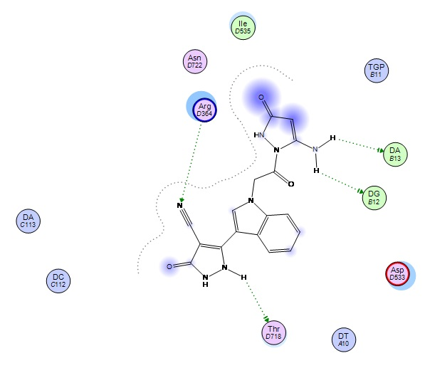 synthesis anticancer activity and molecular study of novel 1 3 diheterocycles indole